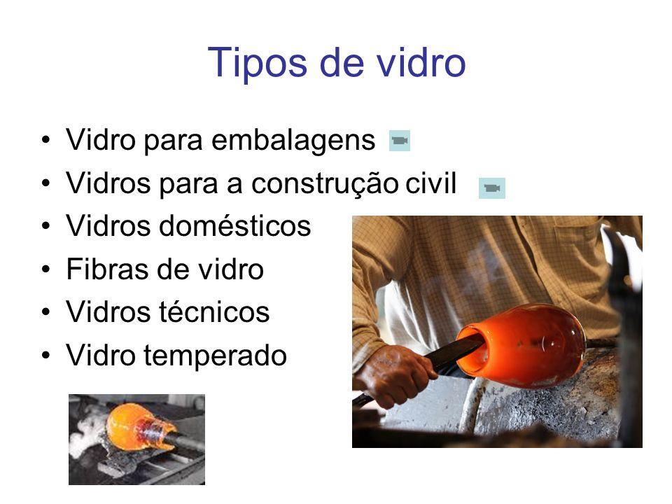 Tipos de vidro Vidro para embalagens Vidros para a construção civil