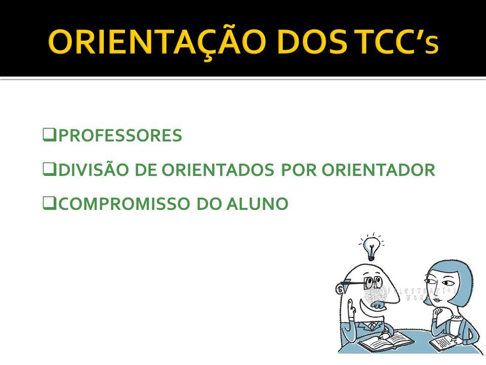 ORIENTAÇÃO DOS TCC'S PROFESSORES DIVISÃO DE ORIENTADOS POR ORIENTADOR