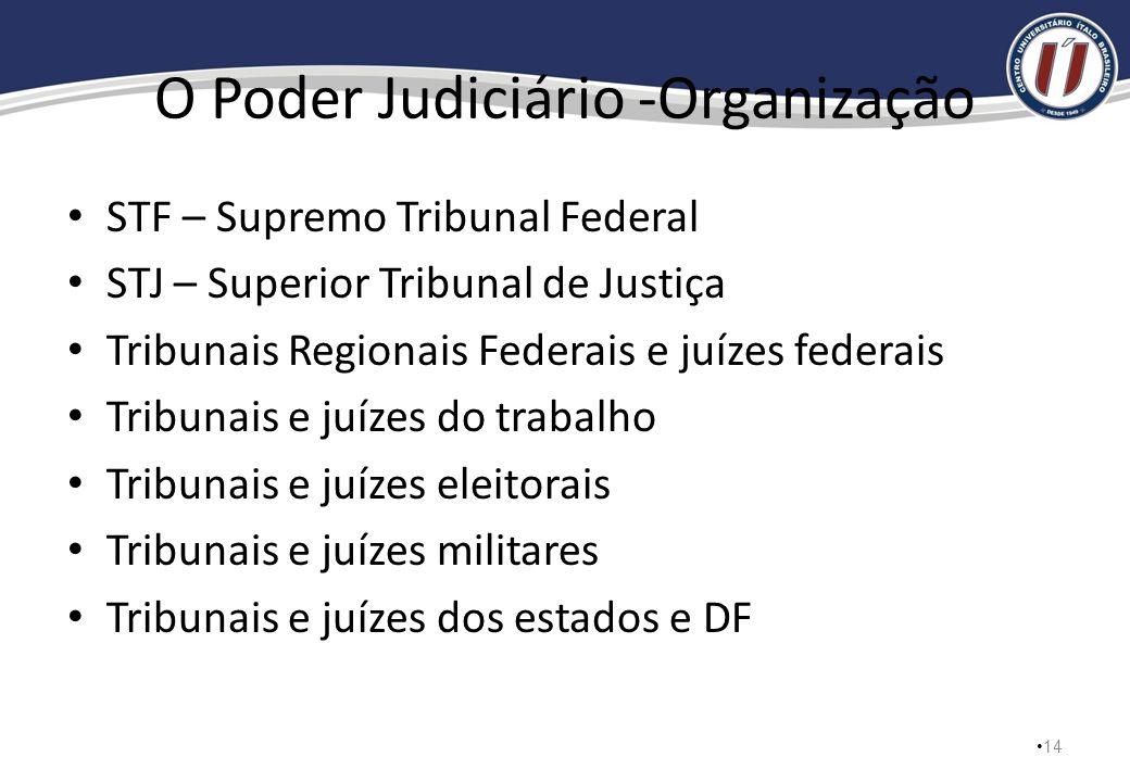 O Poder Judiciário -Organização