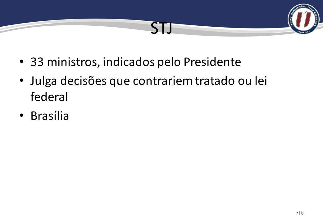 STJ 33 ministros, indicados pelo Presidente