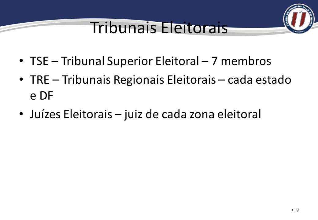 Tribunais Eleitorais TSE – Tribunal Superior Eleitoral – 7 membros