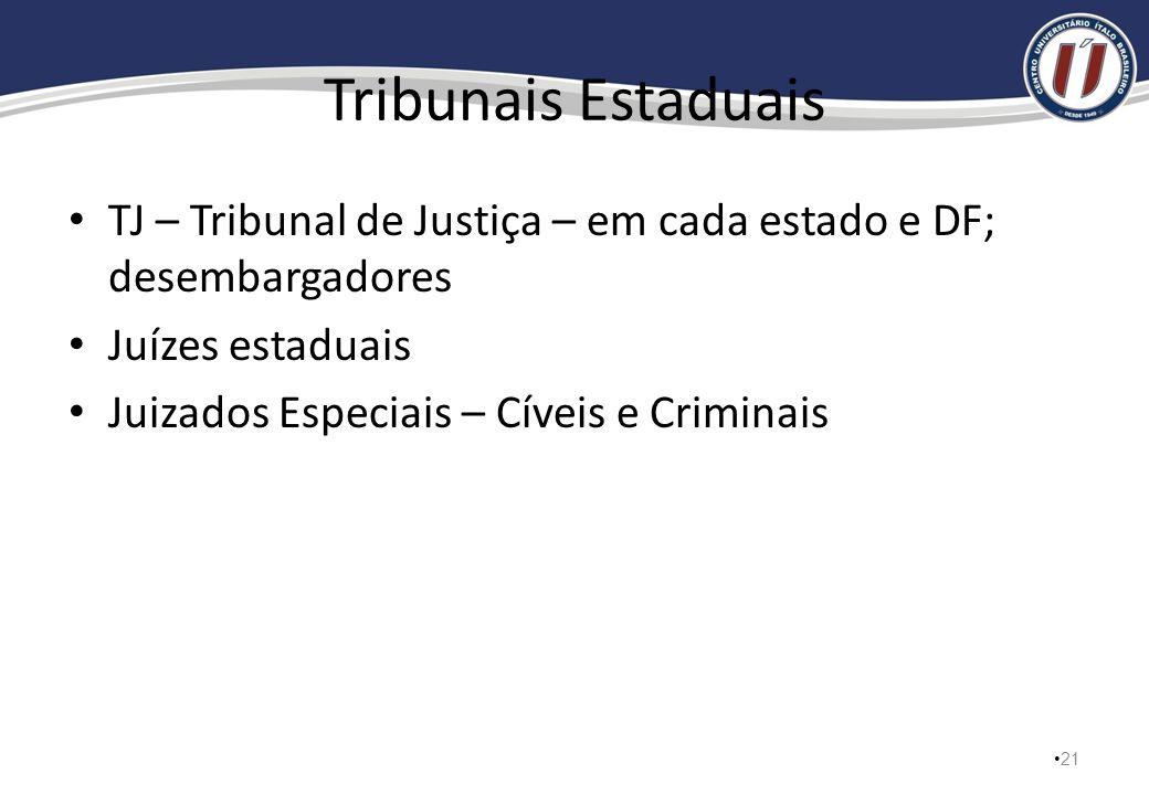 Tribunais Estaduais TJ – Tribunal de Justiça – em cada estado e DF; desembargadores. Juízes estaduais.