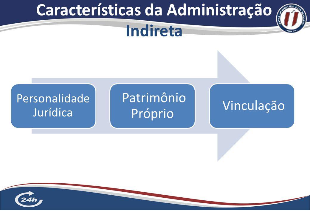 Características da Administração Indireta