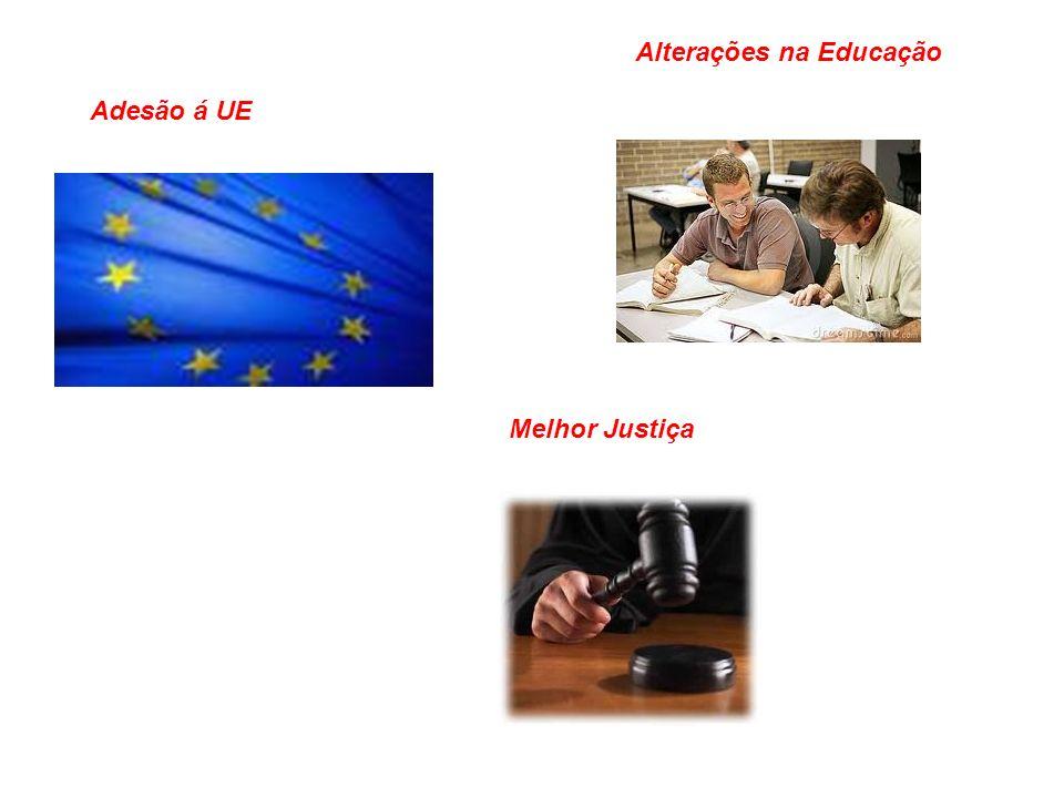 Alterações na Educação