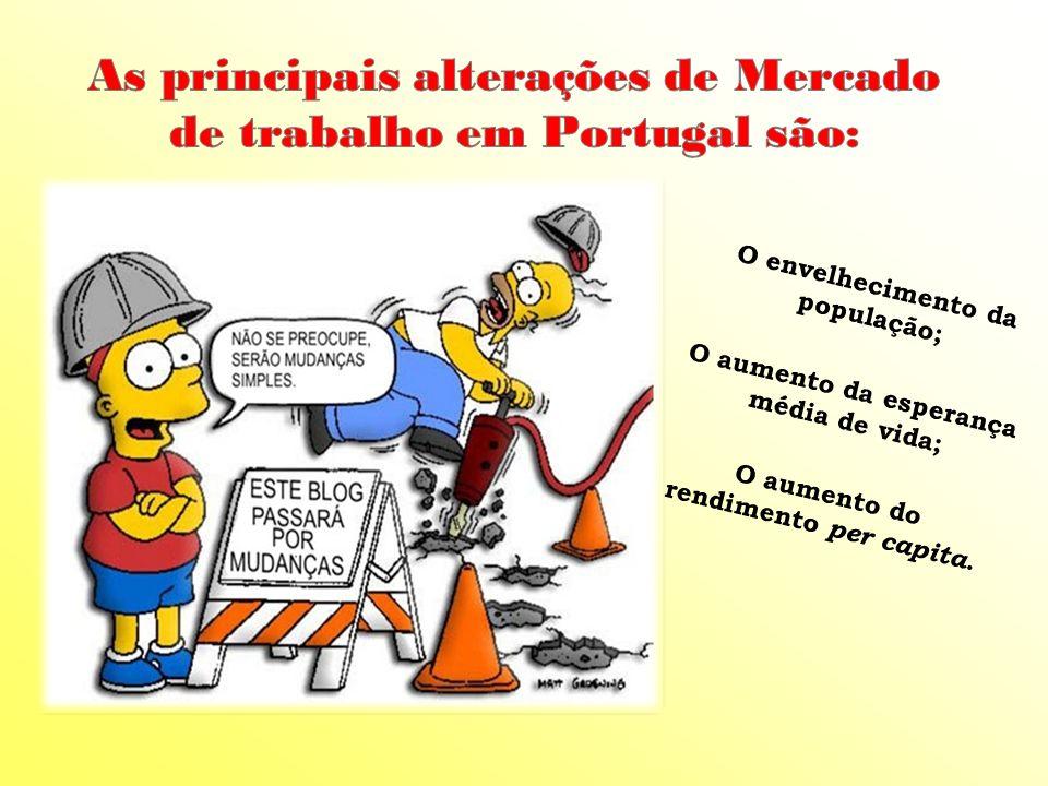 As principais alterações de Mercado de trabalho em Portugal são:
