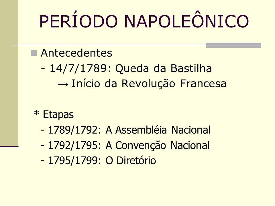 PERÍODO NAPOLEÔNICO Antecedentes - 14/7/1789: Queda da Bastilha