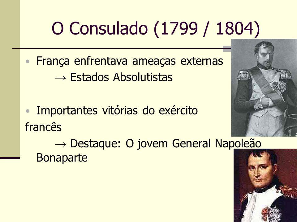 O Consulado (1799 / 1804) França enfrentava ameaças externas