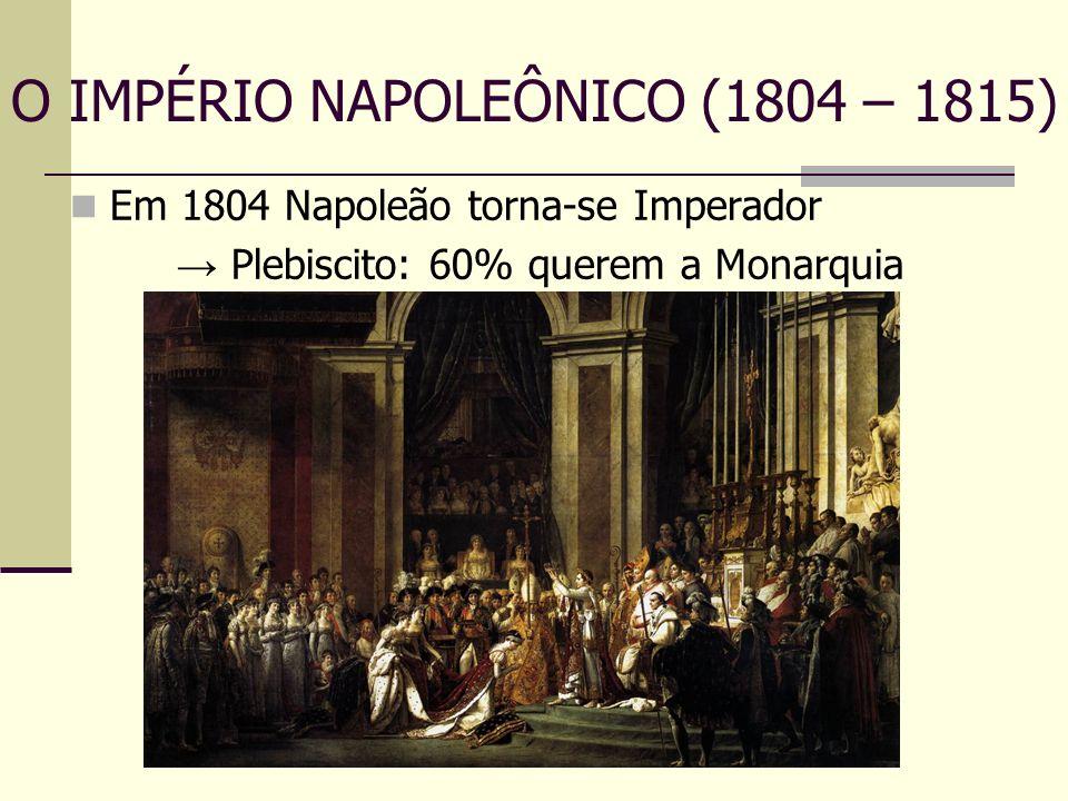 O IMPÉRIO NAPOLEÔNICO (1804 – 1815)