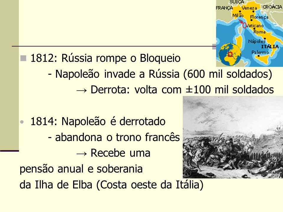 1812: Rússia rompe o Bloqueio