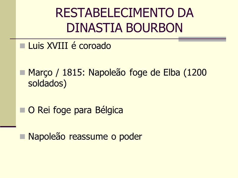 RESTABELECIMENTO DA DINASTIA BOURBON