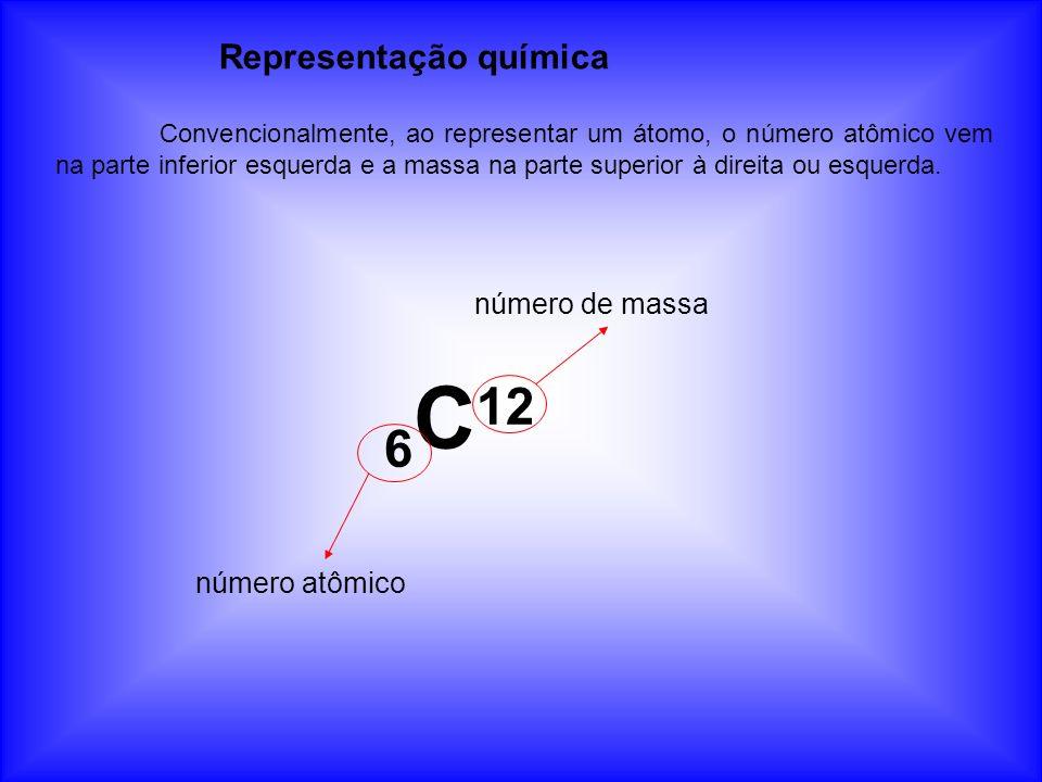 Representação química