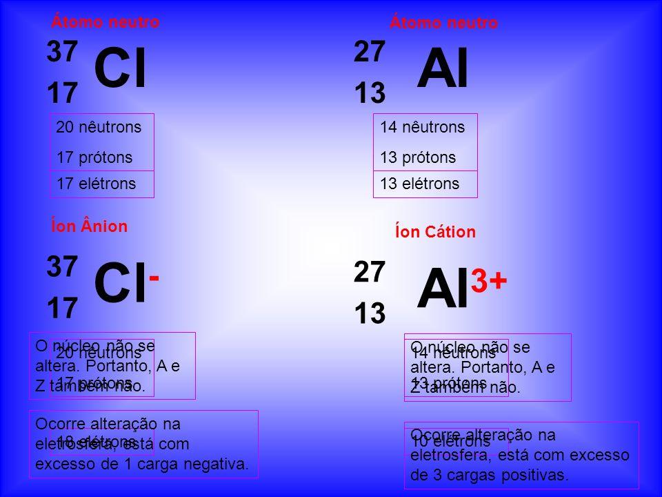 Cl Al Cl- Al3+ 37 17 27 13 37 17 27 13 Átomo neutro Átomo neutro