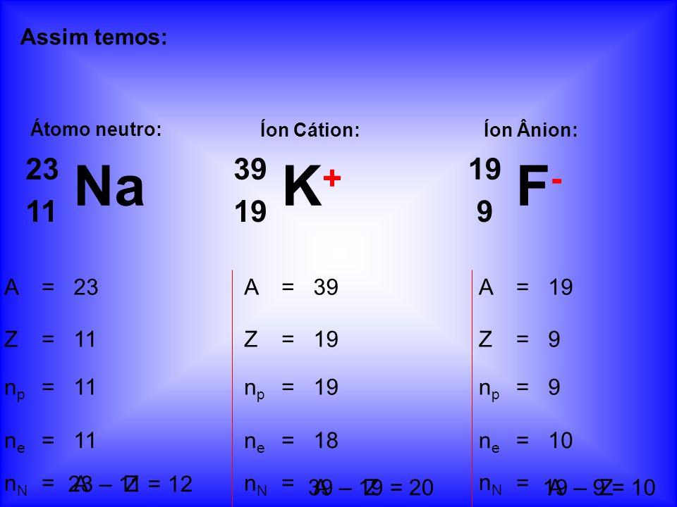 Na K+ F- 23 11 39 19 19 9 Assim temos: A = 23 A = 39 A = 19 Z = 11 Z =