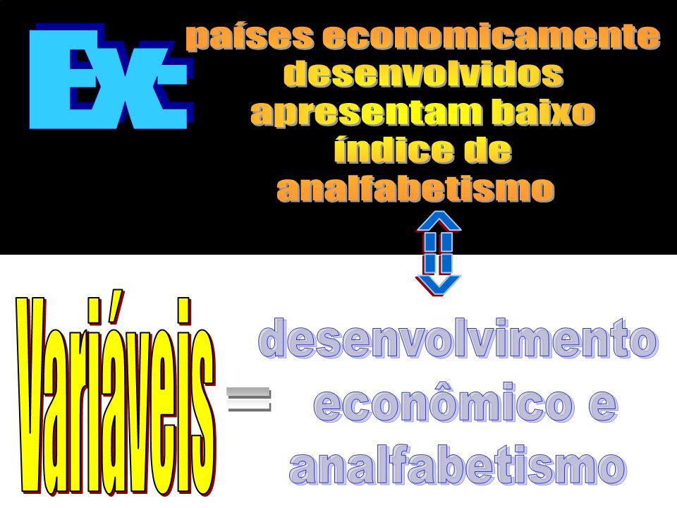 países economicamente