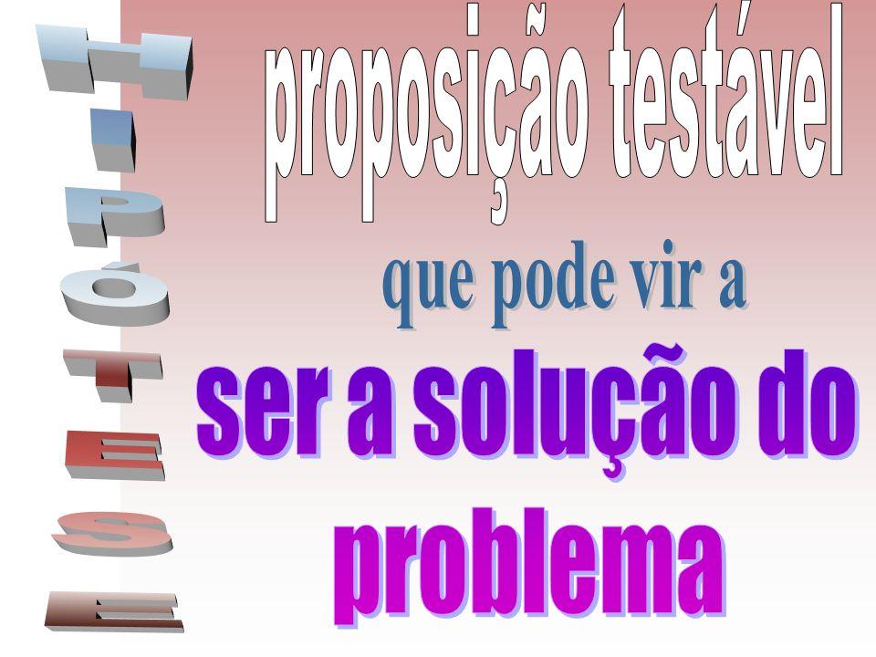 proposição testável que pode vir a ser a solução do problema HIPÓTESE