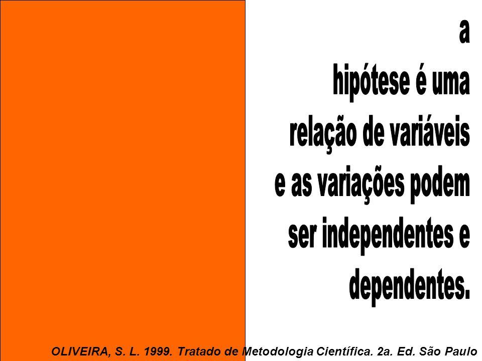 a hipótese é uma relação de variáveis e as variações podem