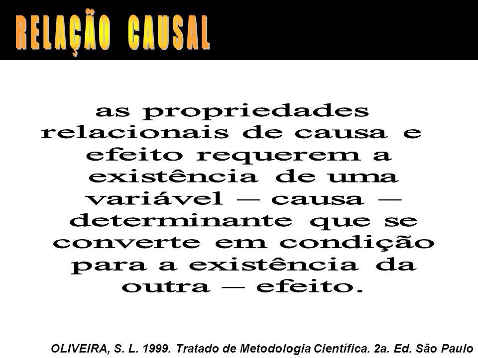 RELAÇÃO CAUSAL as propriedades relacionais de causa e