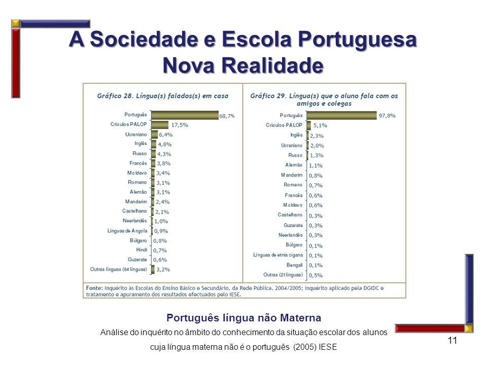 A Sociedade e Escola Portuguesa Nova Realidade