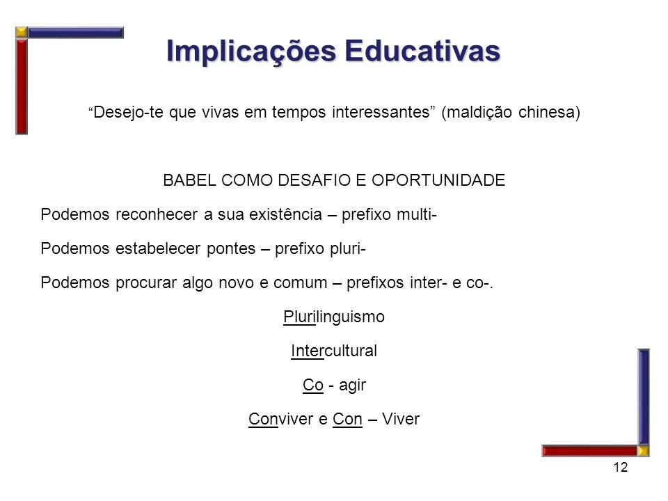 Implicações Educativas