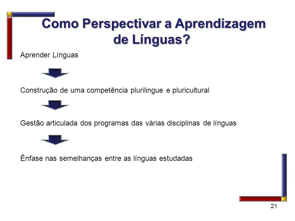 Como Perspectivar a Aprendizagem de Línguas