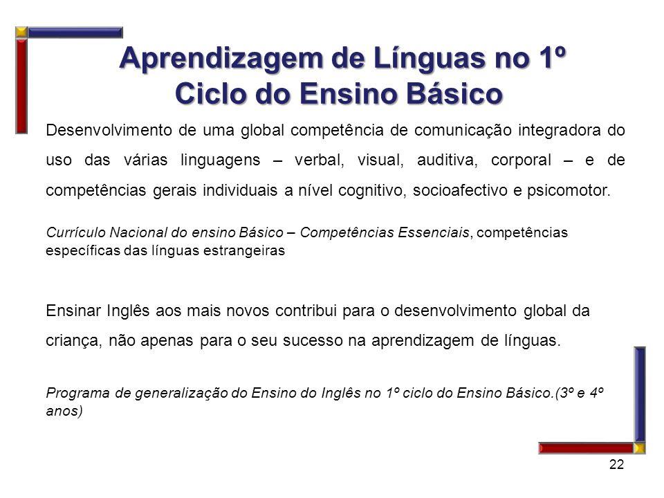 Aprendizagem de Línguas no 1º Ciclo do Ensino Básico
