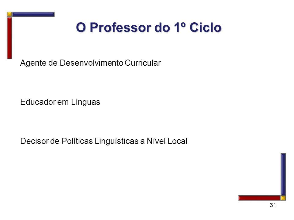 O Professor do 1º Ciclo Agente de Desenvolvimento Curricular