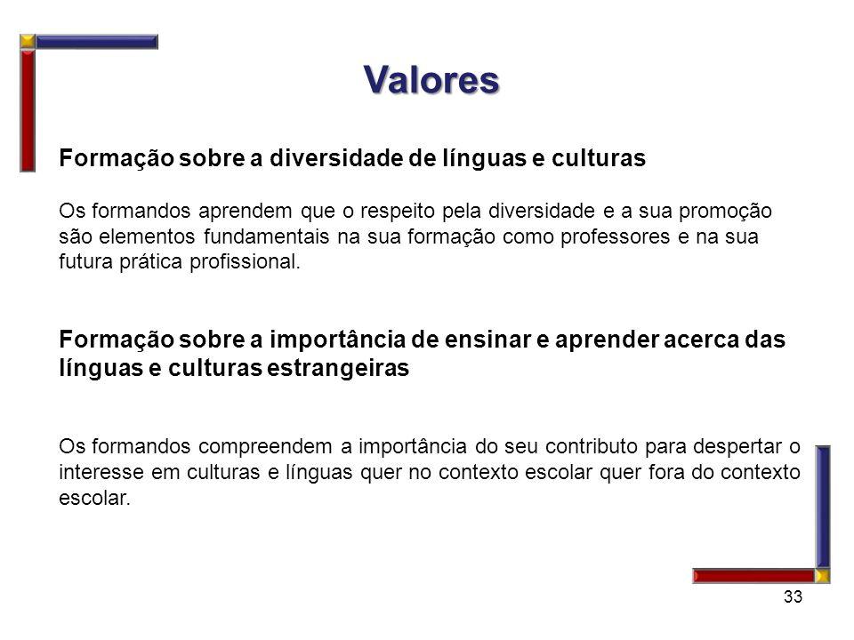 Valores Formação sobre a diversidade de línguas e culturas