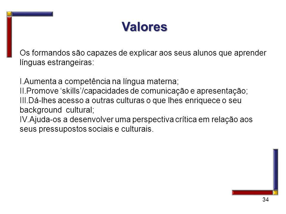 Valores Os formandos são capazes de explicar aos seus alunos que aprender línguas estrangeiras: Aumenta a competência na língua materna;