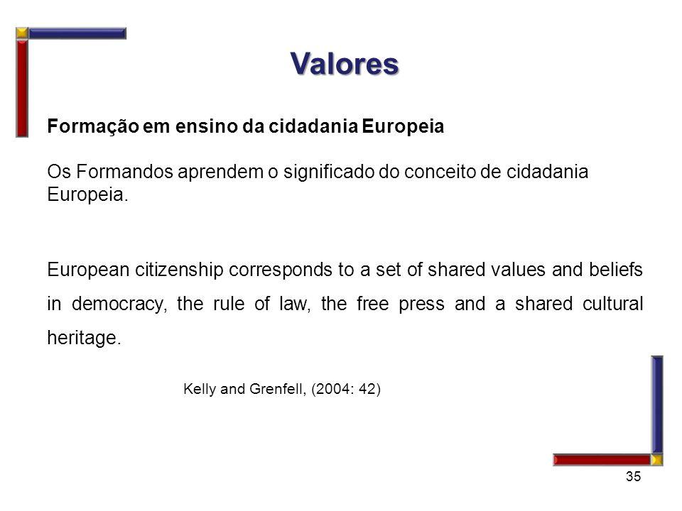 Valores Formação em ensino da cidadania Europeia