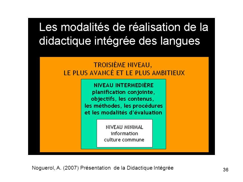Noguerol, A. (2007) Présentation de la Didactique Intégrée
