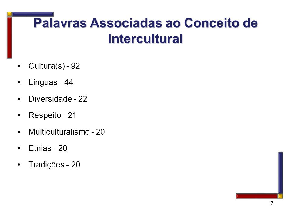 Palavras Associadas ao Conceito de Intercultural