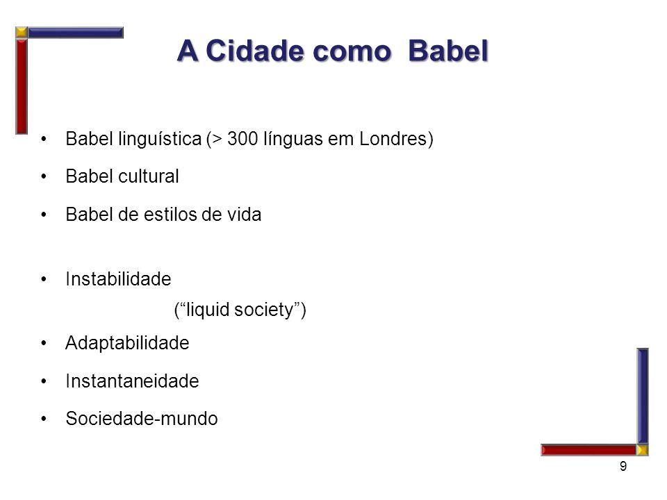 A Cidade como Babel Babel linguística (> 300 línguas em Londres)