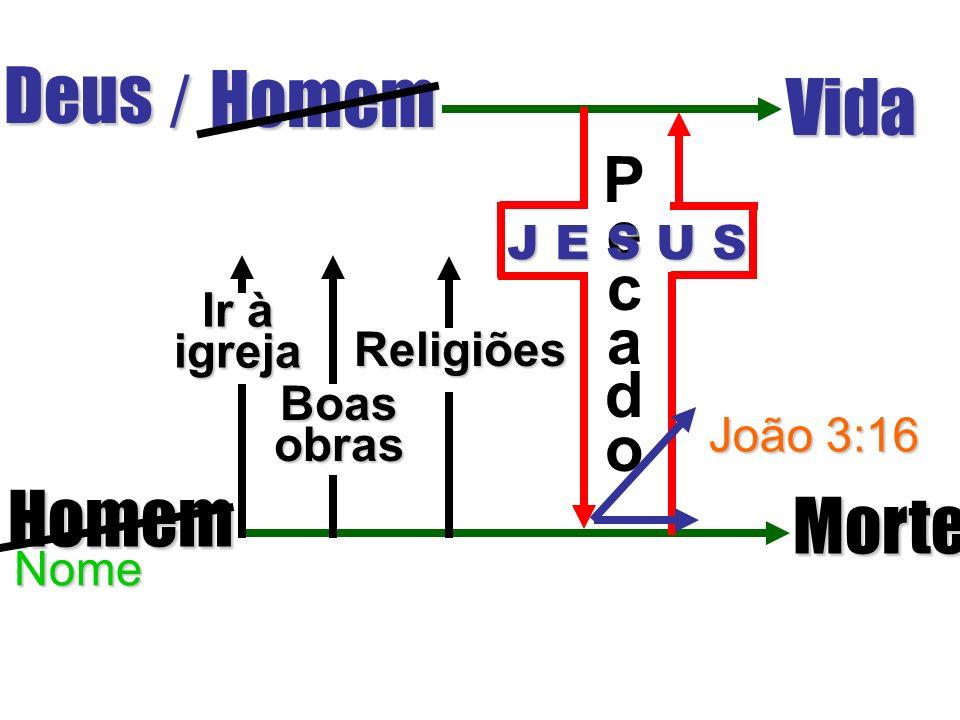 Deus / Homem Vida Homem Morte P e c a d o J E S U S Ir à igreja