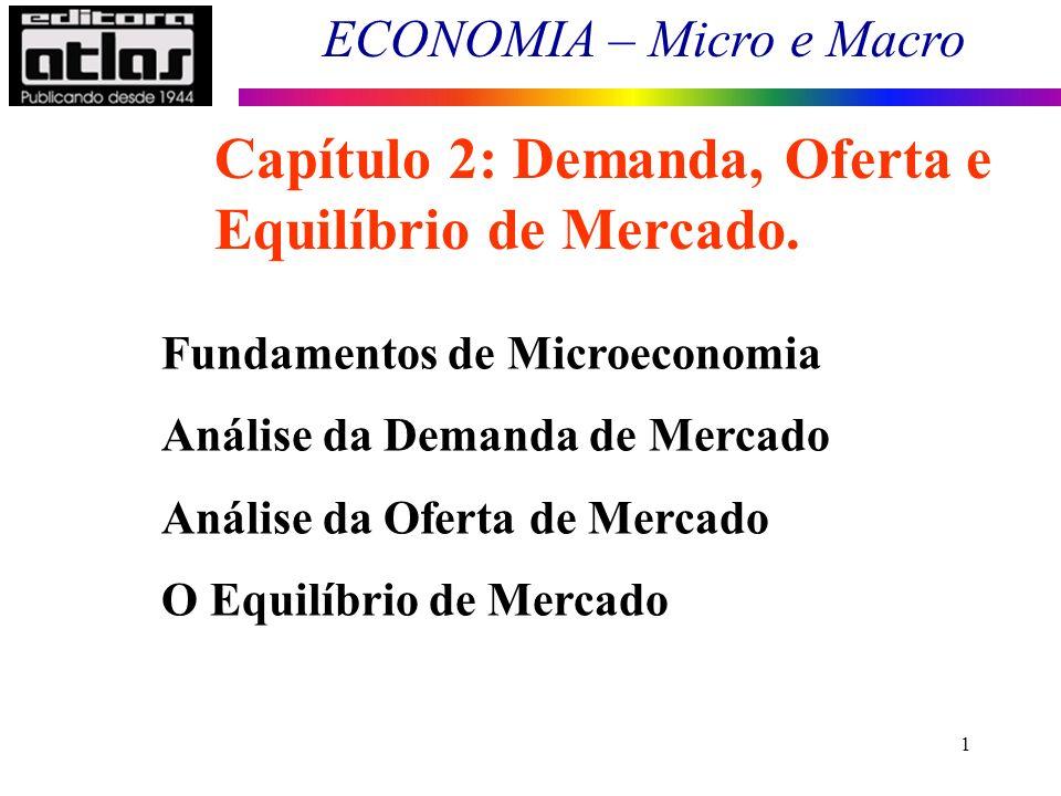 Capítulo 2: Demanda, Oferta e Equilíbrio de Mercado.