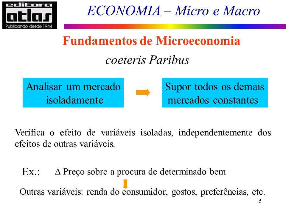 Fundamentos de Microeconomia