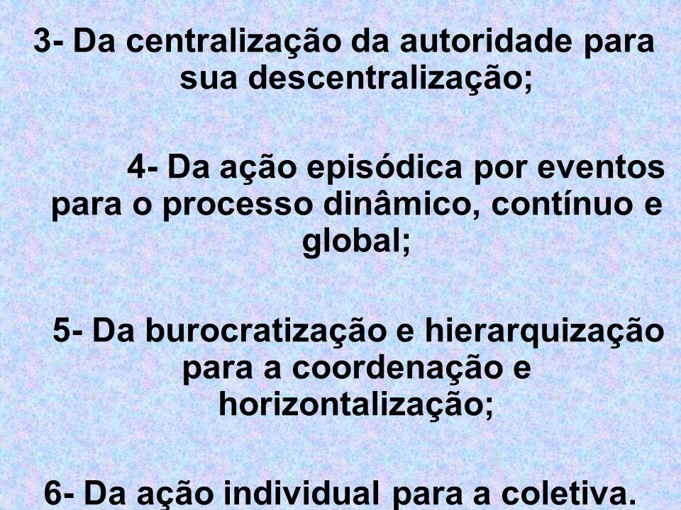 3- Da centralização da autoridade para sua descentralização;