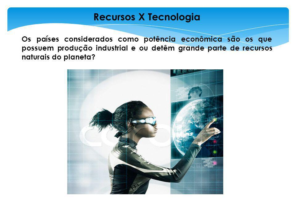 Recursos X Tecnologia