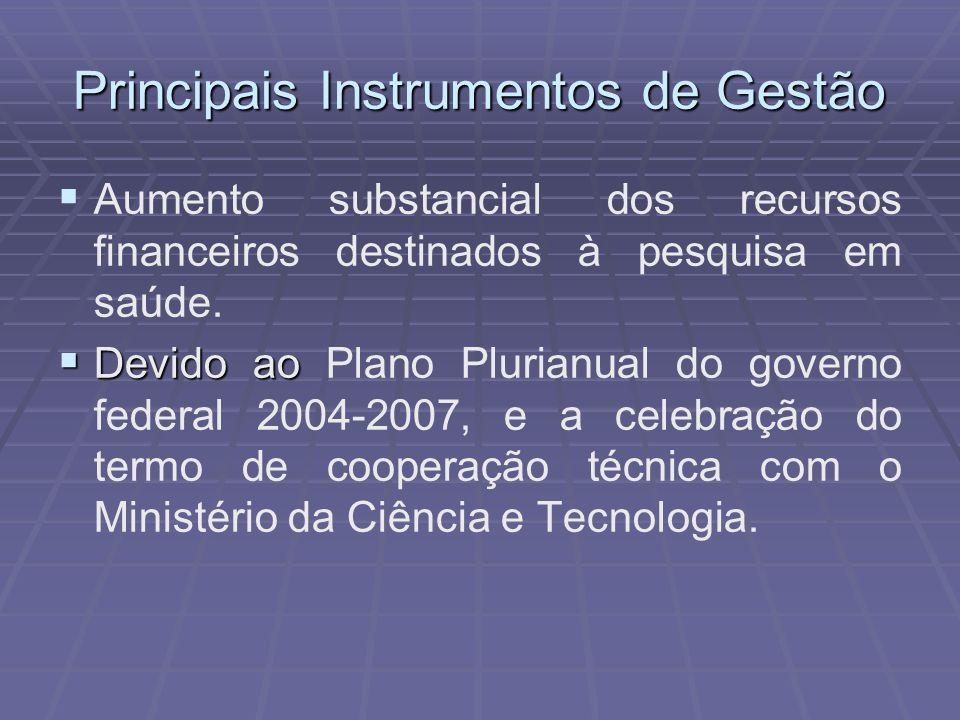Principais Instrumentos de Gestão