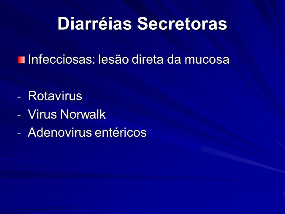 Diarréias Secretoras Infecciosas: lesão direta da mucosa Rotavirus