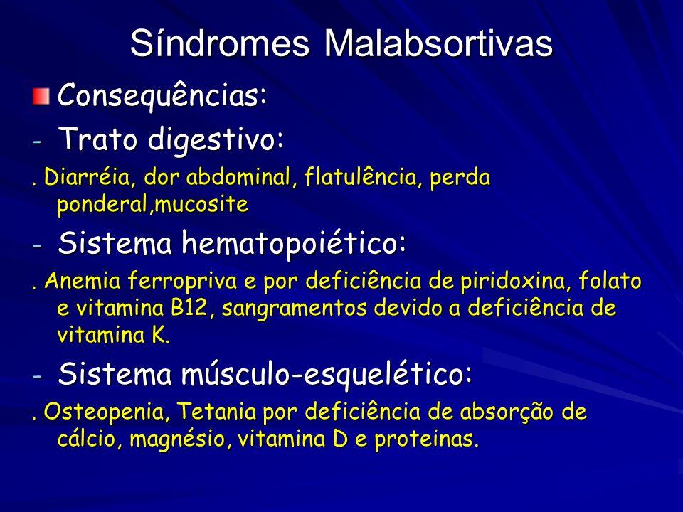 Síndromes Malabsortivas