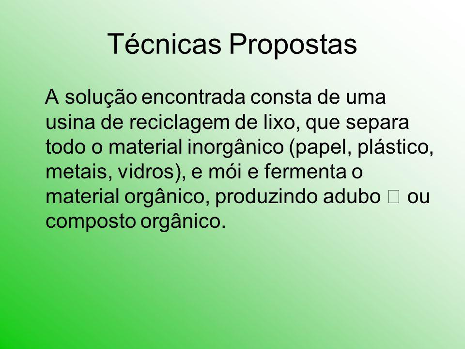 Técnicas Propostas