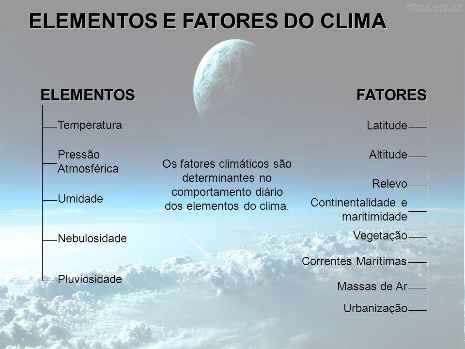 ELEMENTOS E FATORES DO CLIMA