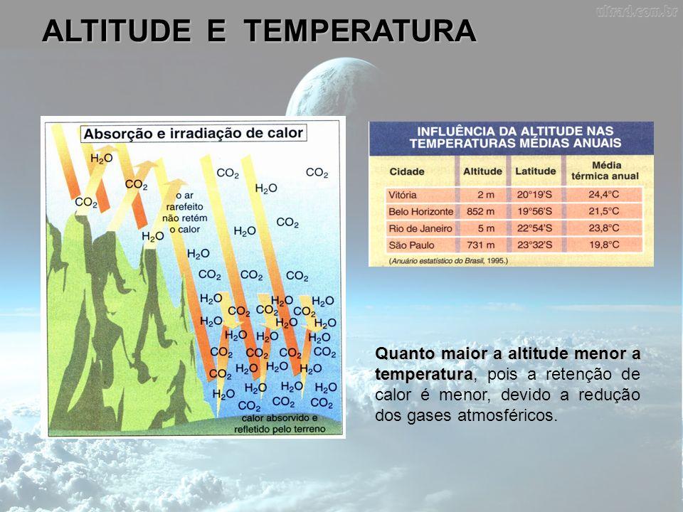 ALTITUDE E TEMPERATURA