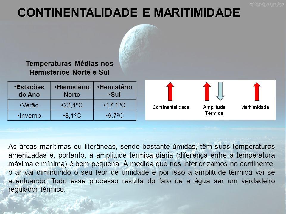 Temperaturas Médias nos Hemisférios Norte e Sul