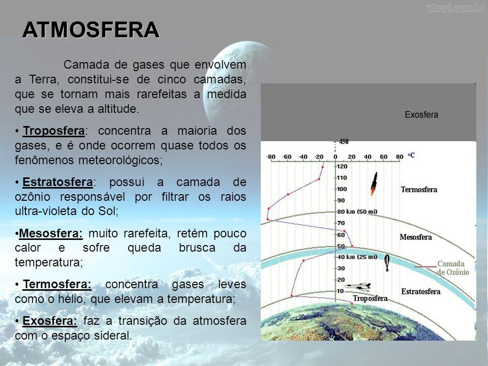 ATMOSFERA Camada de gases que envolvem a Terra, constitui-se de cinco camadas, que se tornam mais rarefeitas a medida que se eleva a altitude.