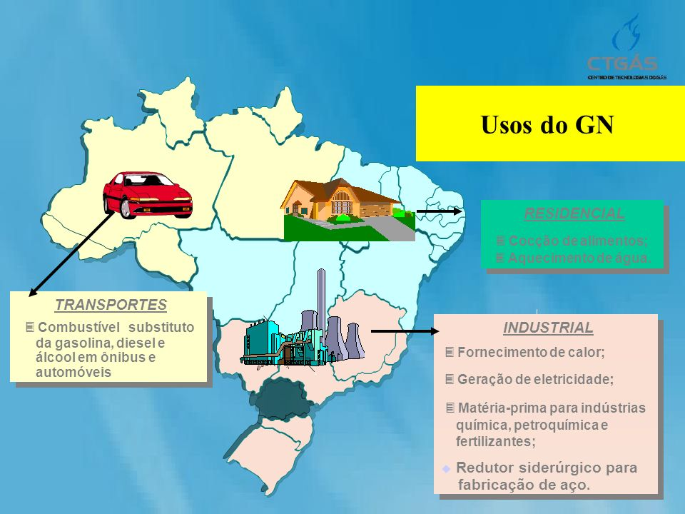 Usos do GN RESIDENCIAL  Cocção de alimentos;  Combustível substituto