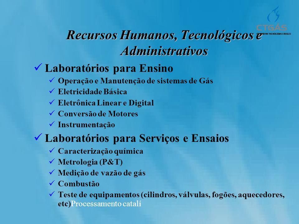 Recursos Humanos, Tecnológicos e Administrativos