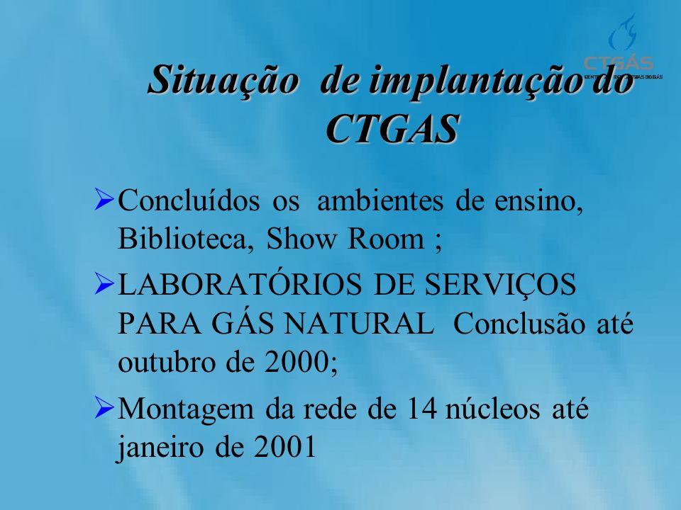 Situação de implantação do CTGAS
