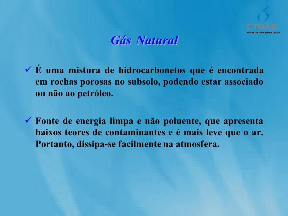 Gás Natural É uma mistura de hidrocarbonetos que é encontrada em rochas porosas no subsolo, podendo estar associado ou não ao petróleo.