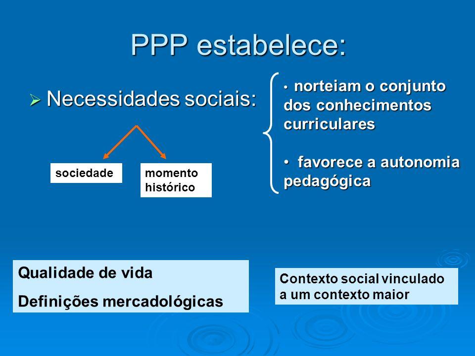 PPP estabelece: Necessidades sociais: favorece a autonomia pedagógica